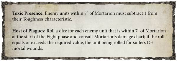Tactical Toolbox: Mastering Mortarion - Warhammer Community