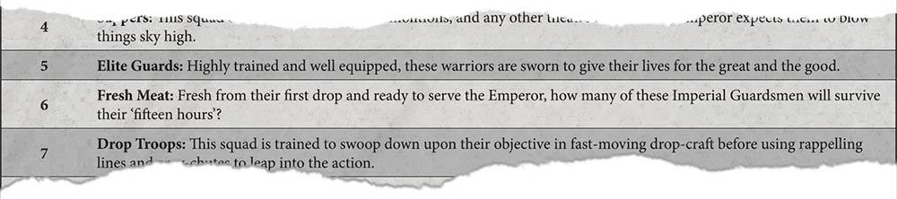 Naming Your Kill Team - Warhammer Community
