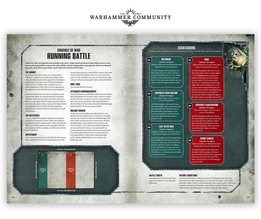 Vigilus Defiant – Your Campaign Toolbox - Warhammer Community