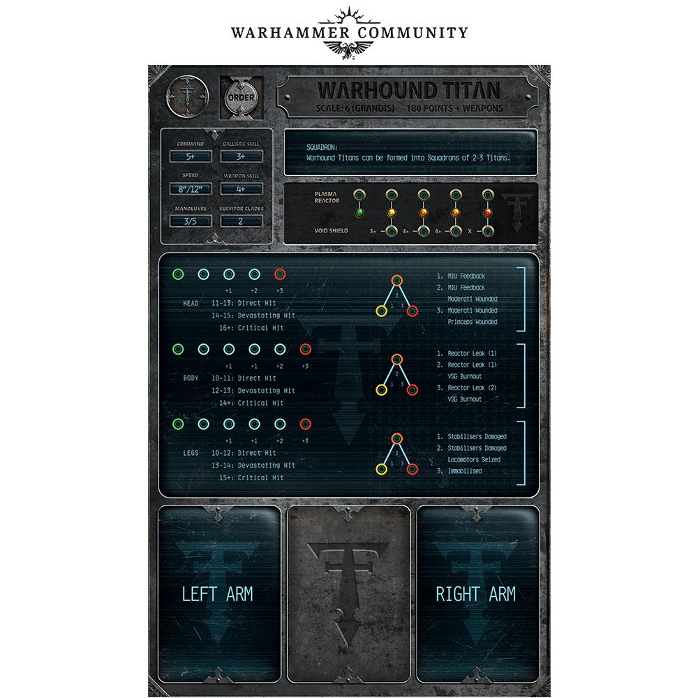 Wisdom of the Grand Master Part 3: Squadron Tactics