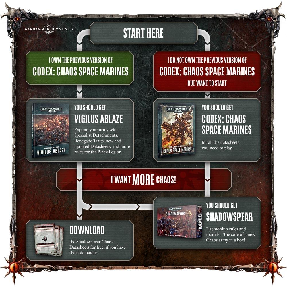 Shadowspear Archives - Warhammer Community