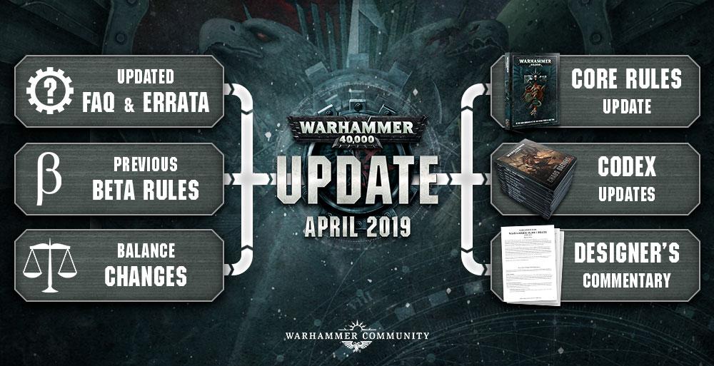 Warhammer 40,000 Update – April 2019 - Warhammer Community