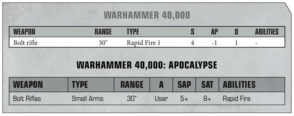warhammer 40000 Apocalypse rules