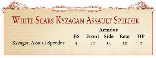 FWPreview_Kyzagan-Aug12-Profile1en.jpg