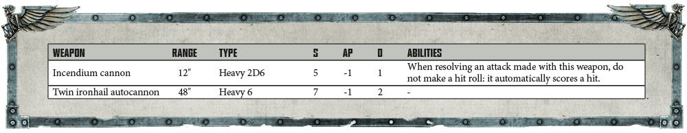 new Space Marines Codex units