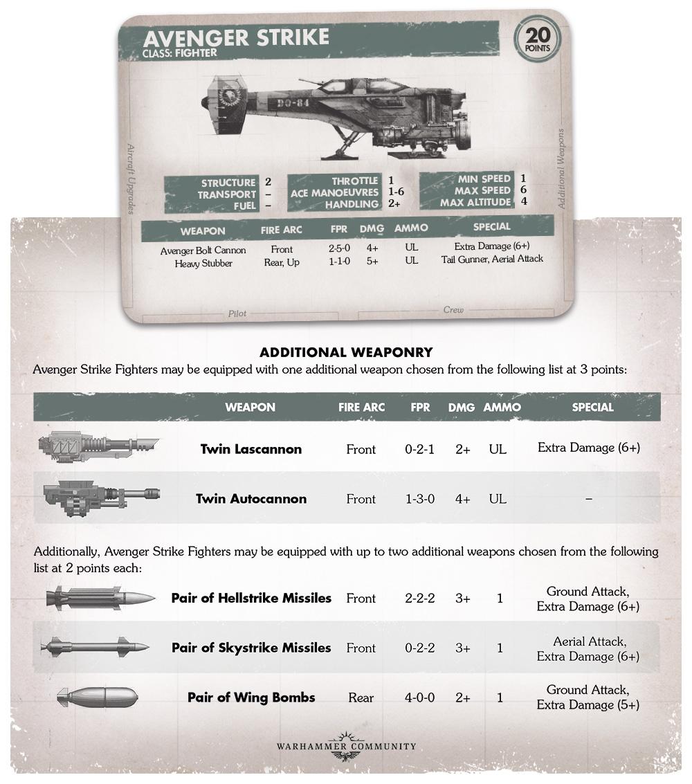 Listes des unités disponibles par Faction et unités possibles des futures extensions G-V3Bi~7h-7GK9-h