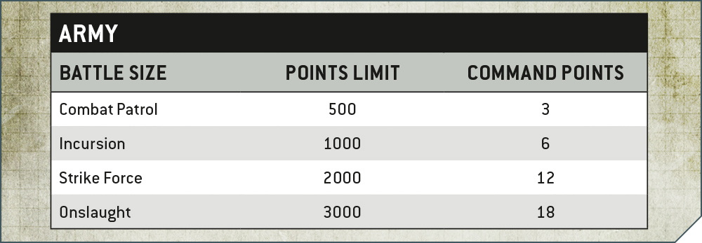 9th Warhammer 40000