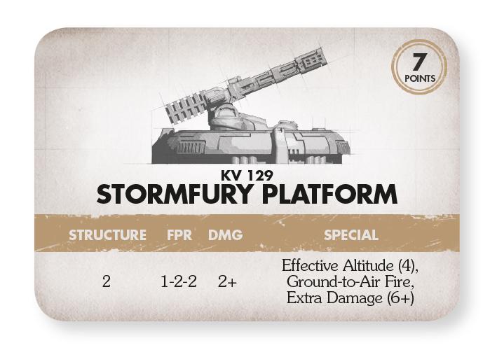 AIGroundAssets Oct20 Stormfurycard83j2