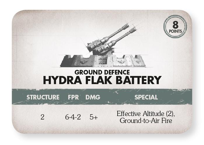 AIGroundAssets Oct20 Hydracard02k3