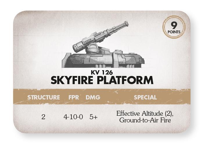 AIGroundAssets Oct20 Skyfirecard2712