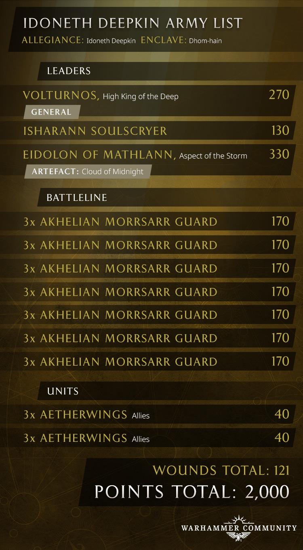 AoSMetawatch Dec24 Armylist1ychs