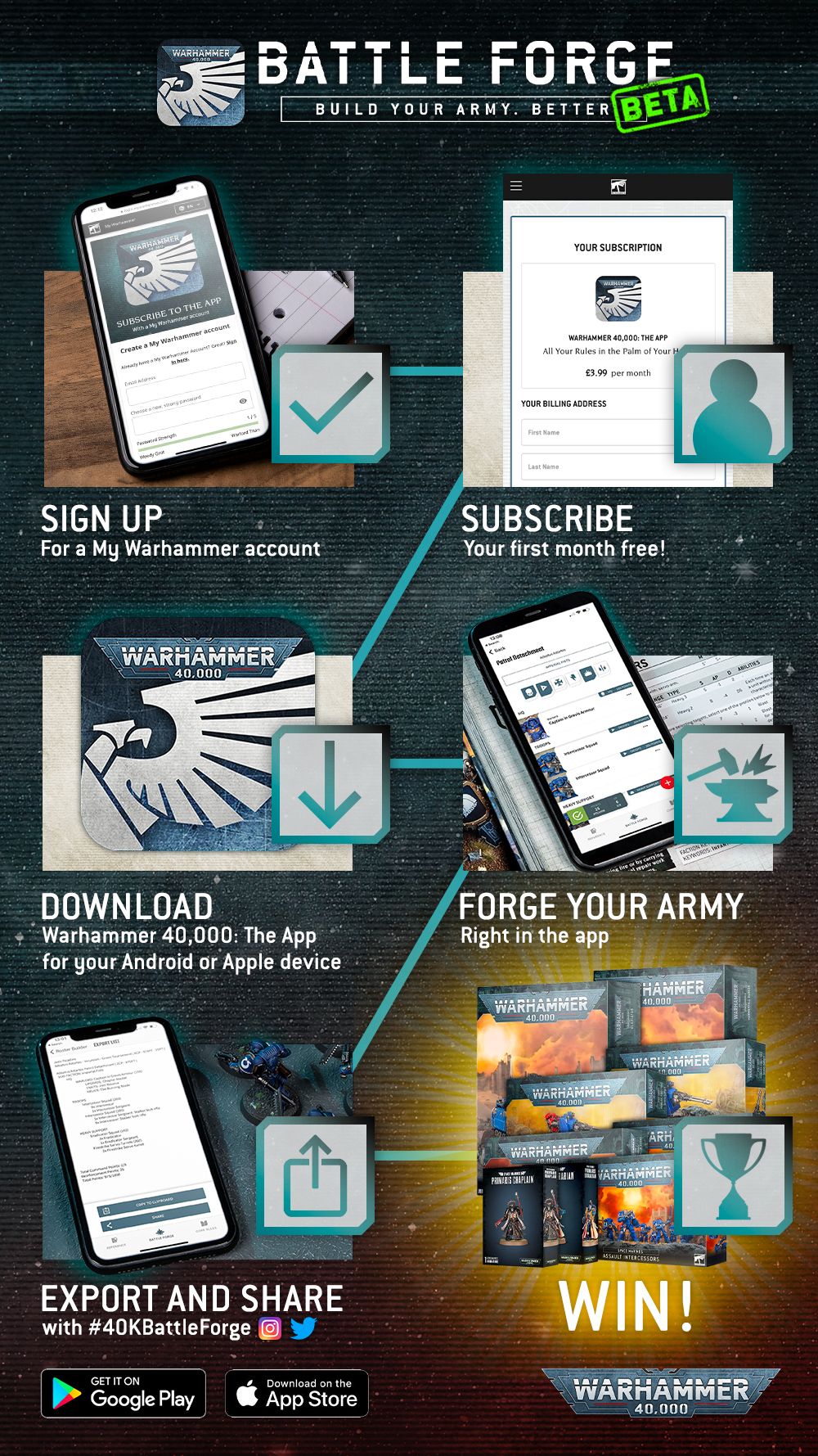BattleForge Dec16 Infographic3sfe