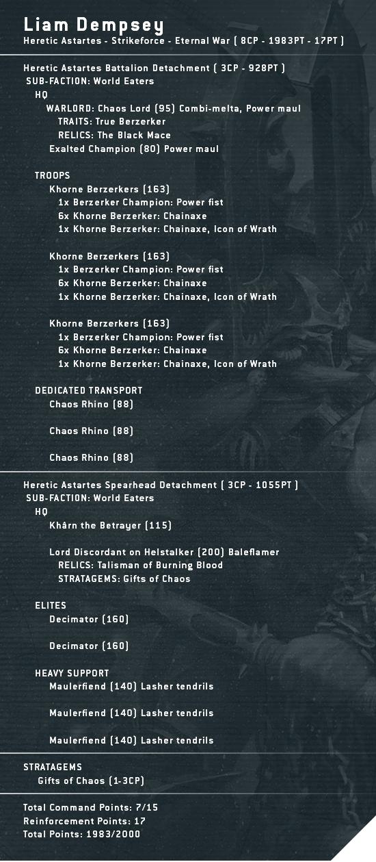 BF Armies Dec21 LiamDempsey5fgdh