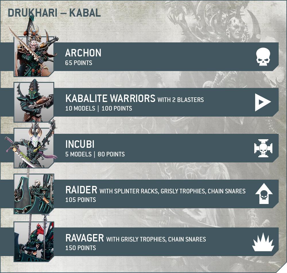 Drukhari BF Mar29 List Kabal3sfe