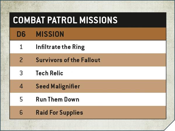 PlaguePurge Mar19 CombatPatrol7cllq