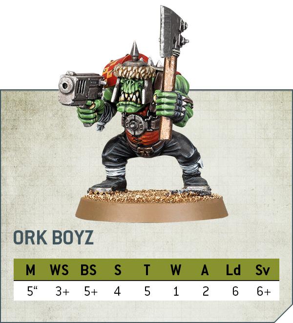 OrkRules May31 OrkBoyStat1zkbr