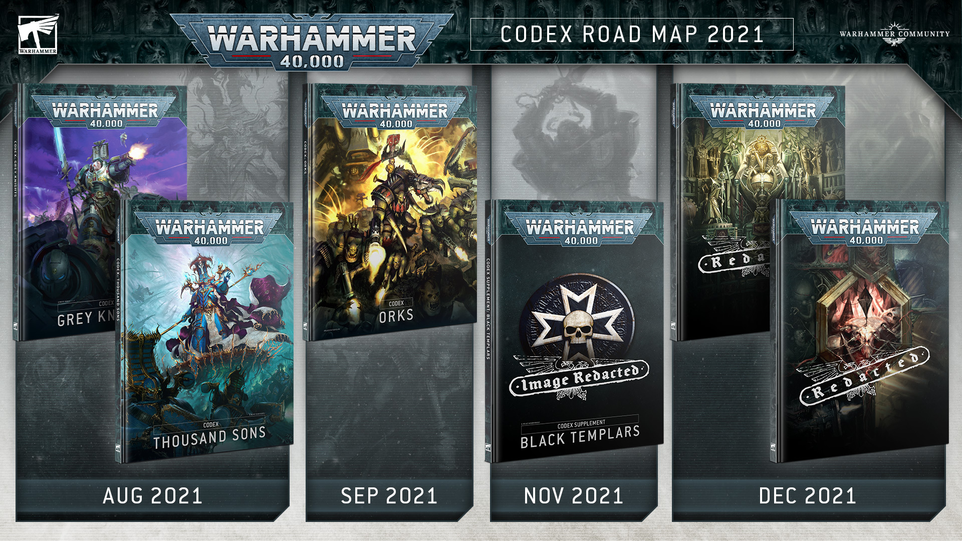 40k CodexRoadmap2021 Aug13 Roadmap