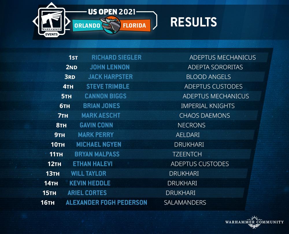 40kMetawatch Aug27 Results